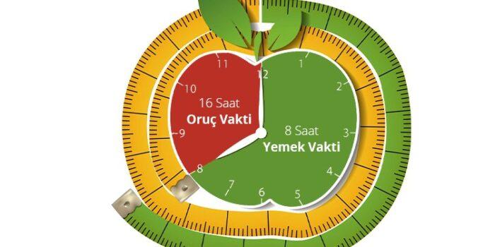 Aralıklı Oruç (İntermittent Fasting) Diyeti