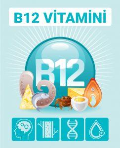 B Vitamini Eksikliği